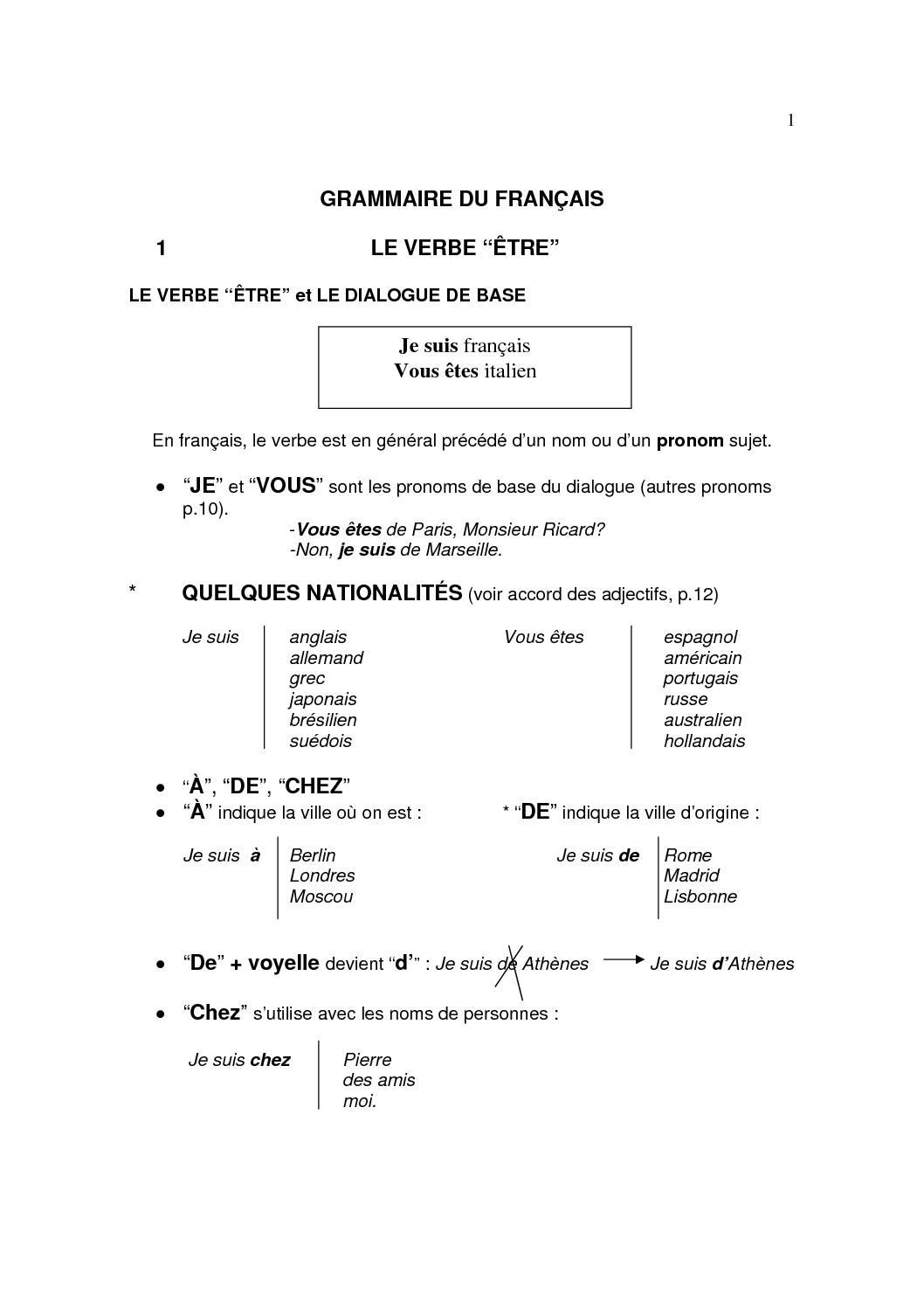 Cours Grammaire Du Français