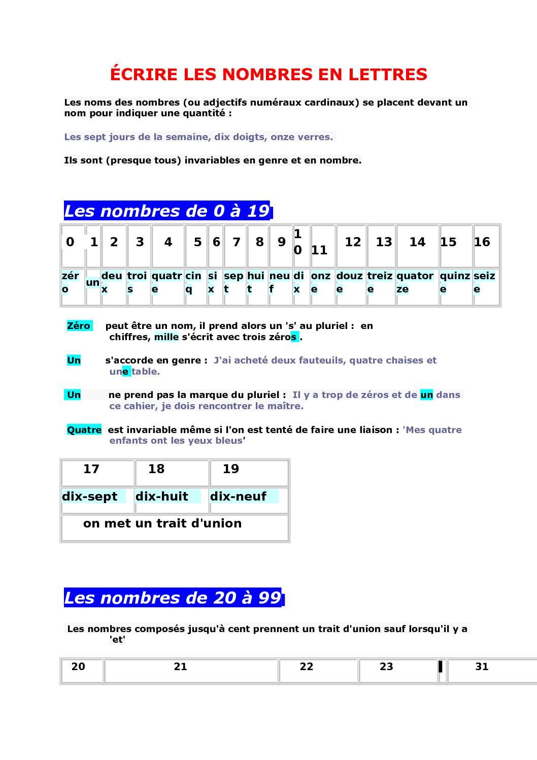 Écrire Les Nombres en Lettres
