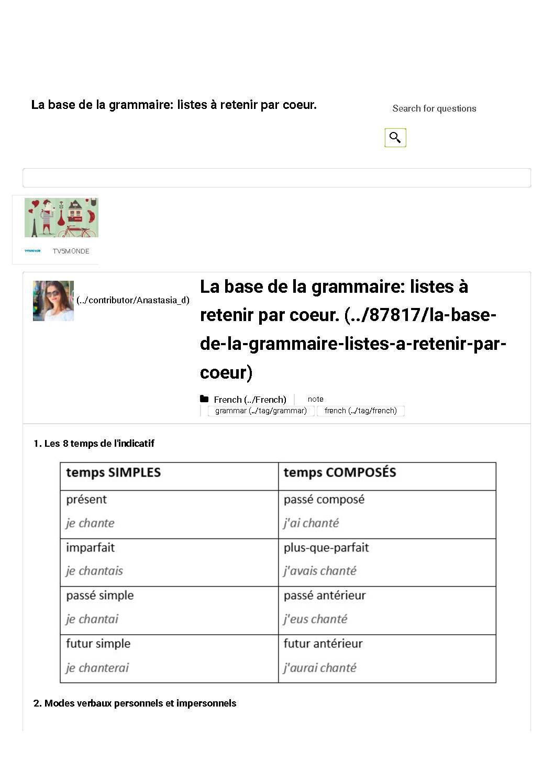 La Base de La Grammaire Listes à Retenir Par Coeur.