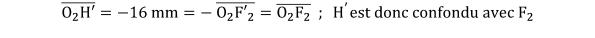 KutoolsEquPic:  O 2 H′ =−16 mm=−   O 2  F′ 2  =  O 2  F 2    ;   H ′ est donc confondu avec  F 2